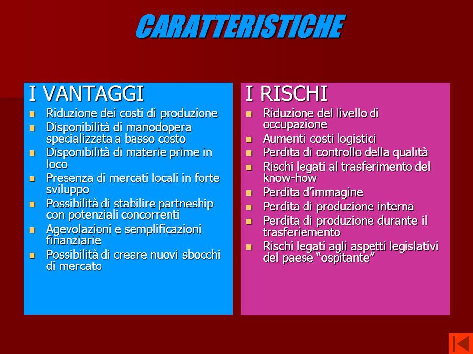 CARATTERISTICHE I VANTAGGI I RISCHI Riduzione dei costi di produzione