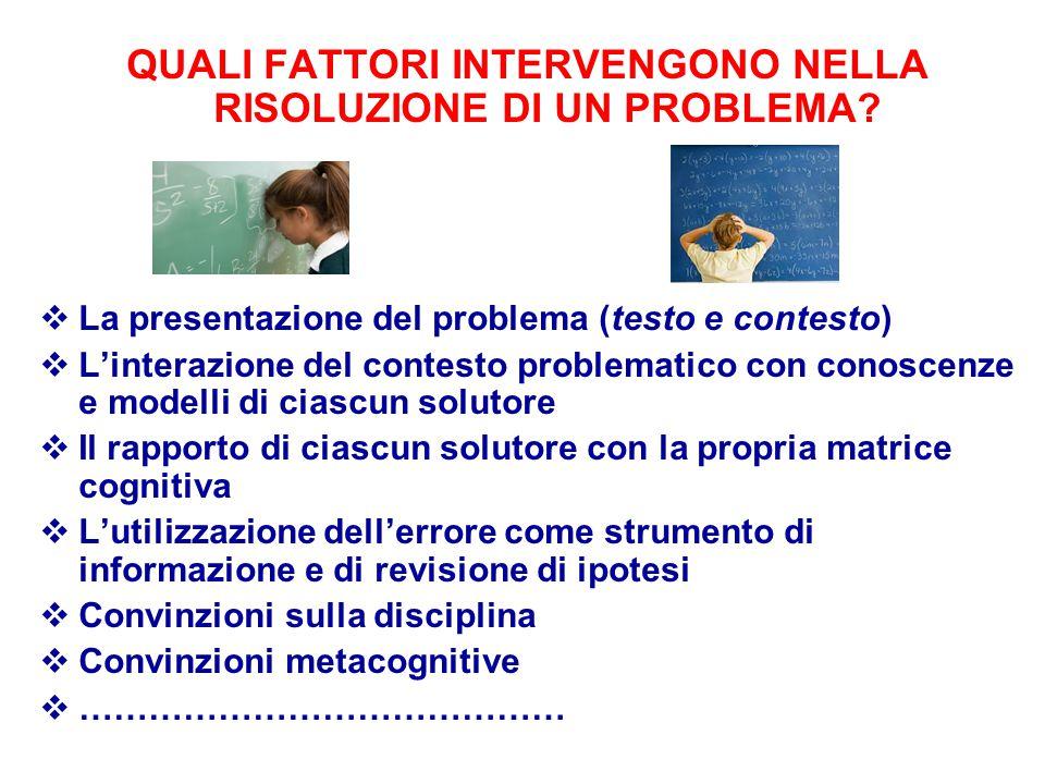 QUALI FATTORI INTERVENGONO NELLA RISOLUZIONE DI UN PROBLEMA
