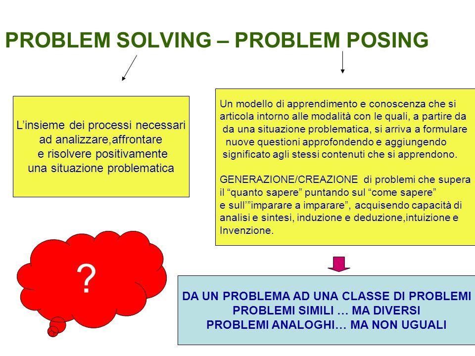 PROBLEM SOLVING – PROBLEM POSING L'insieme dei processi necessari