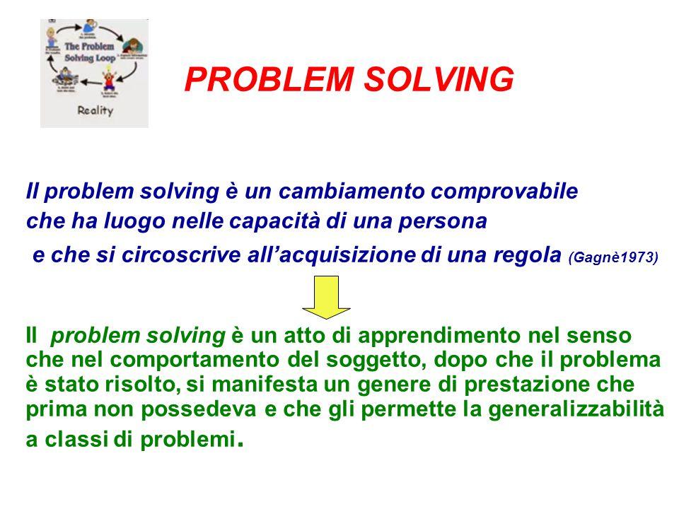 PROBLEM SOLVING Il problem solving è un cambiamento comprovabile
