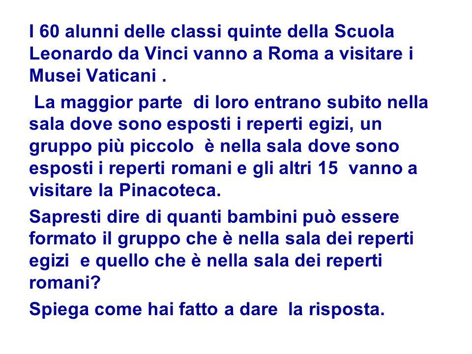 I 60 alunni delle classi quinte della Scuola Leonardo da Vinci vanno a Roma a visitare i Musei Vaticani .