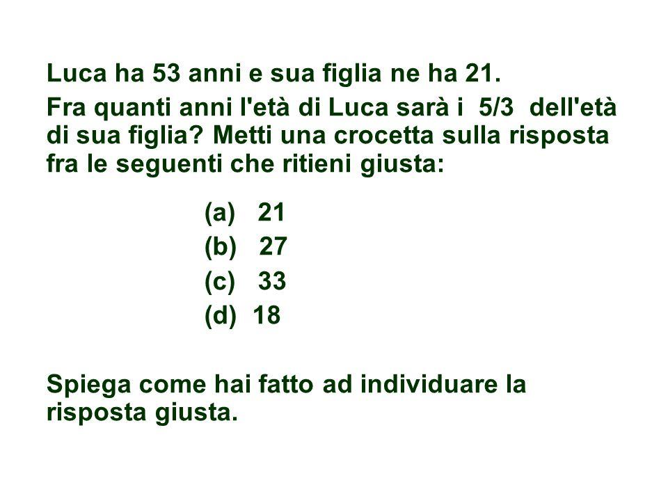 Luca ha 53 anni e sua figlia ne ha 21.