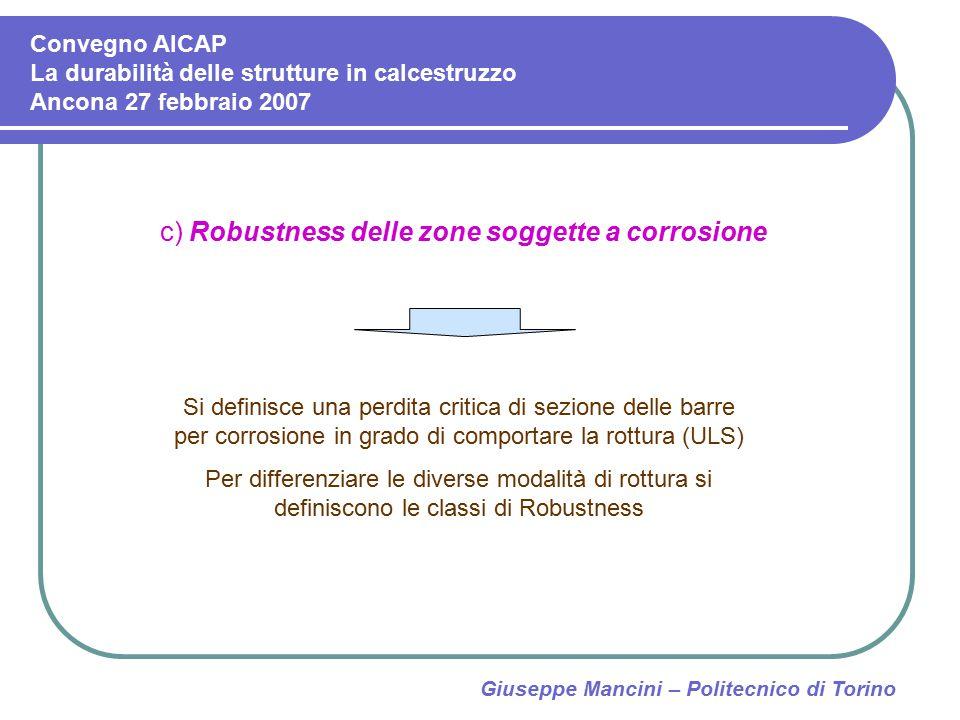 Giuseppe Mancini – Politecnico di Torino