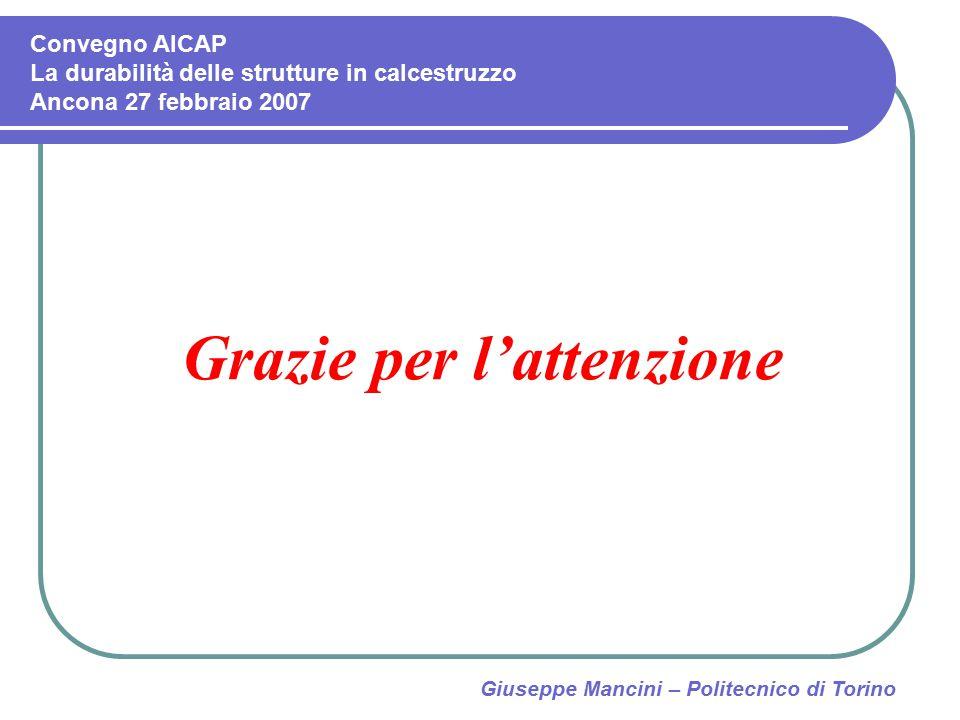 Grazie per l'attenzione Giuseppe Mancini – Politecnico di Torino