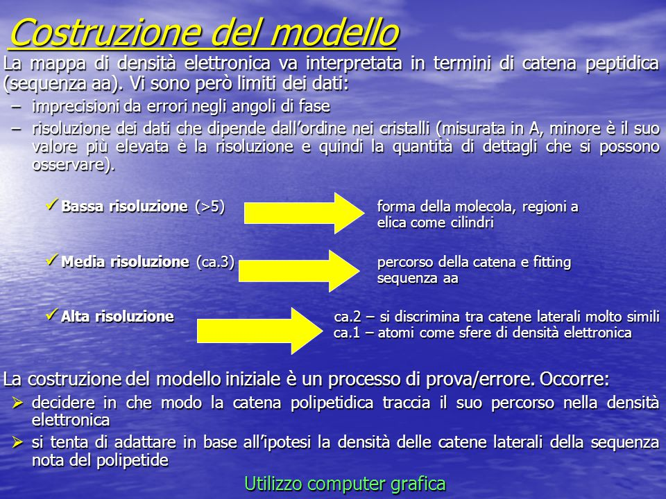 Costruzione del modello