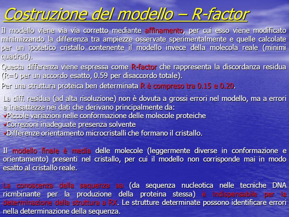 Costruzione del modello – R-factor