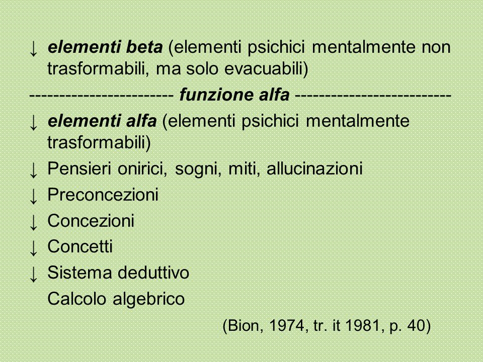 ↓ elementi beta (elementi psichici mentalmente non trasformabili, ma solo evacuabili)