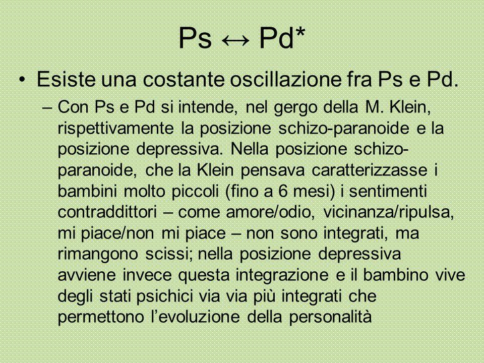 Ps ↔ Pd* Esiste una costante oscillazione fra Ps e Pd.