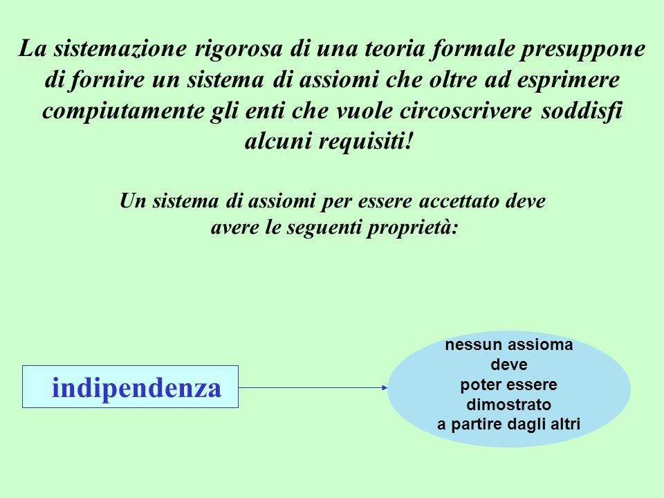 La sistemazione rigorosa di una teoria formale presuppone di fornire un sistema di assiomi che oltre ad esprimere compiutamente gli enti che vuole circoscrivere soddisfi alcuni requisiti!