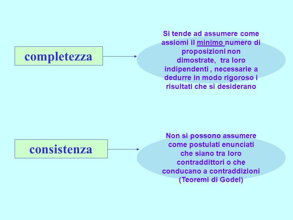 completezza consistenza