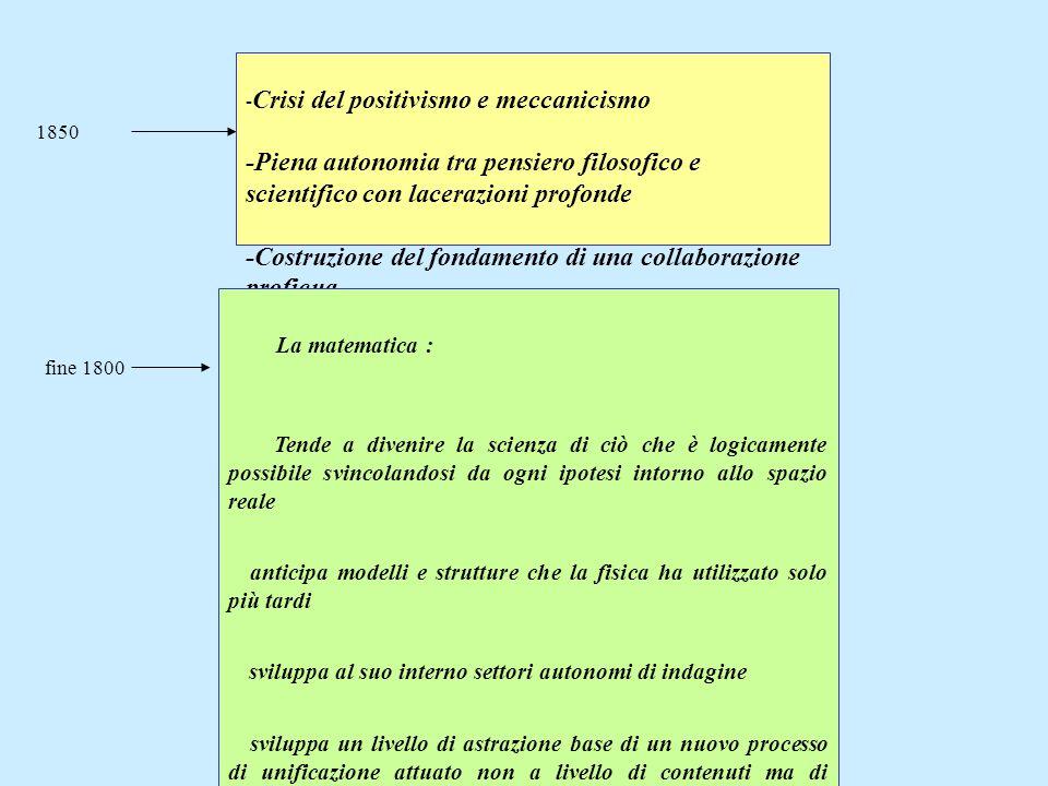 --Costruzione del fondamento di una collaborazione proficua
