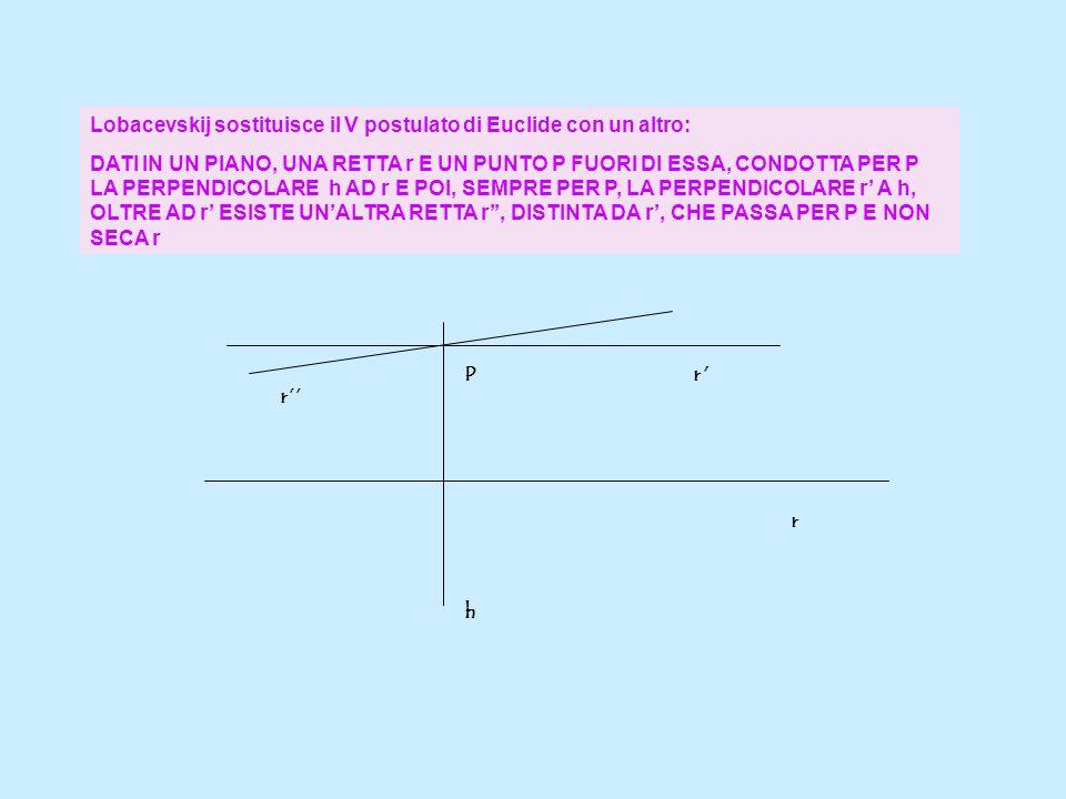 Lobacevskij sostituisce il V postulato di Euclide con un altro: