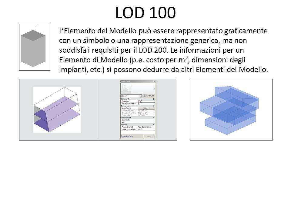 LOD 100