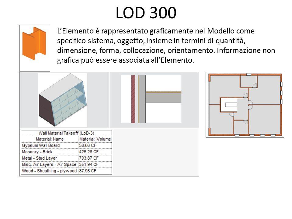 LOD 300