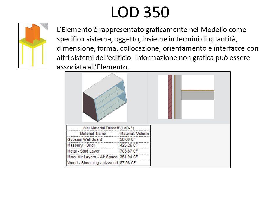 LOD 350