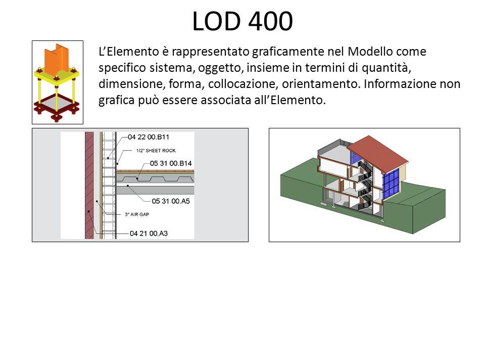 LOD 400