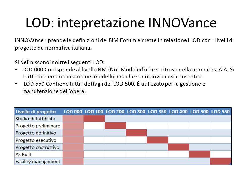 LOD: intepretazione INNOVance