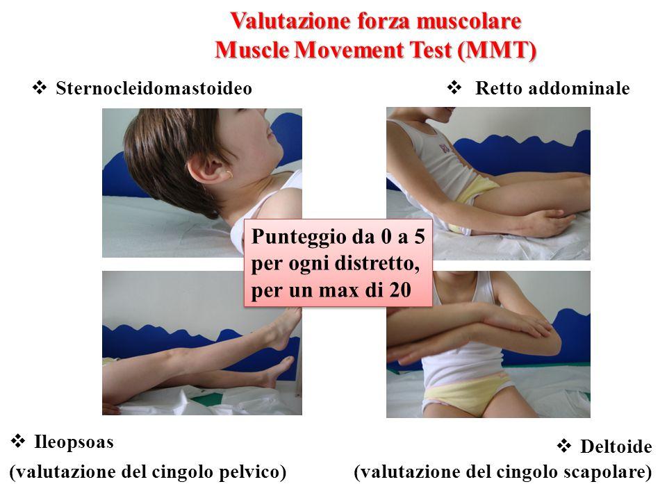 Valutazione forza muscolare Muscle Movement Test (MMT)