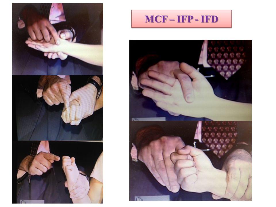 MCF – IFP - IFD Ispezione palmo eminenze tenar e ipotenar se ben rappresentate NO ipotrofia, tumefazioni noduli eritema.