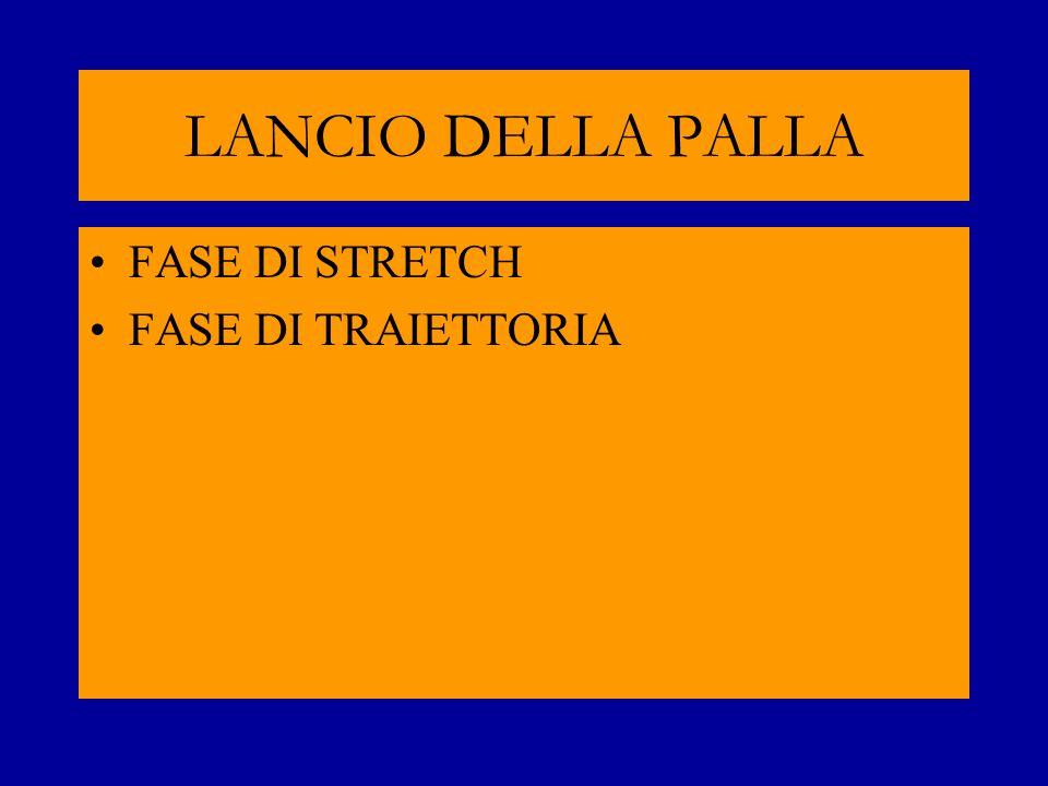 LANCIO DELLA PALLA FASE DI STRETCH FASE DI TRAIETTORIA
