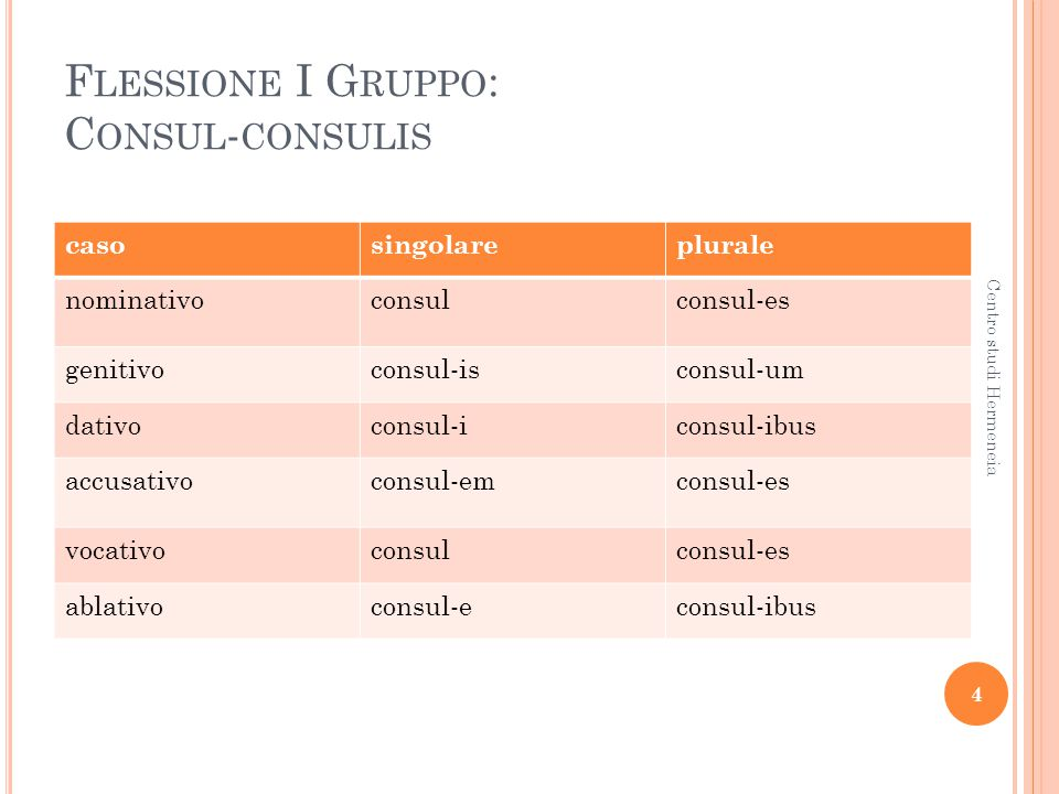 Le dispense di hermeneia ppt scaricare for Consul consulis