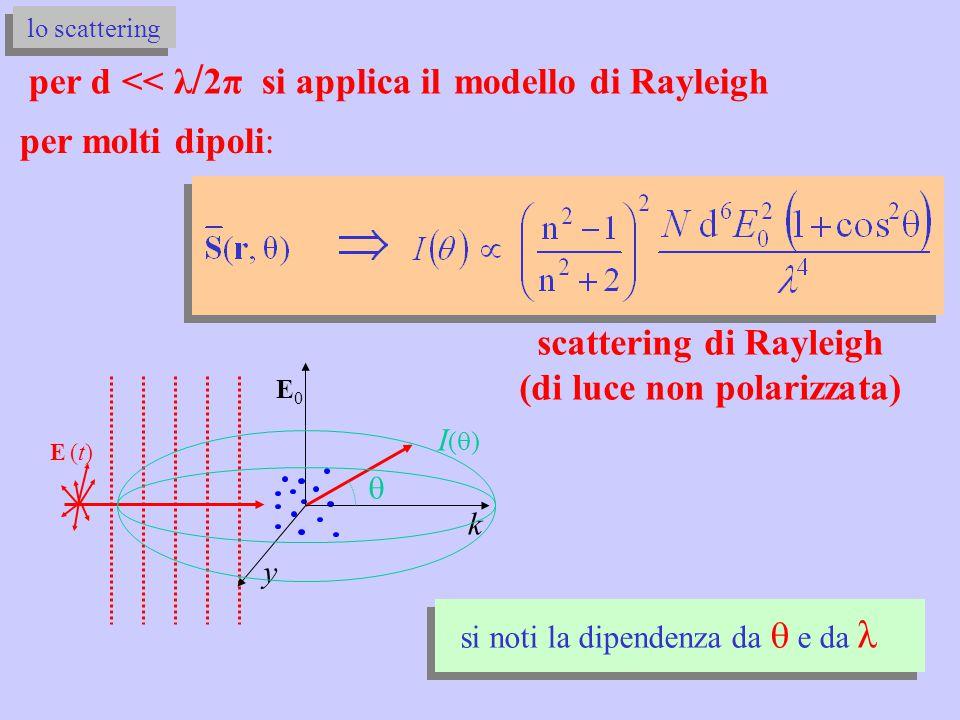 scattering di Rayleigh (di luce non polarizzata)