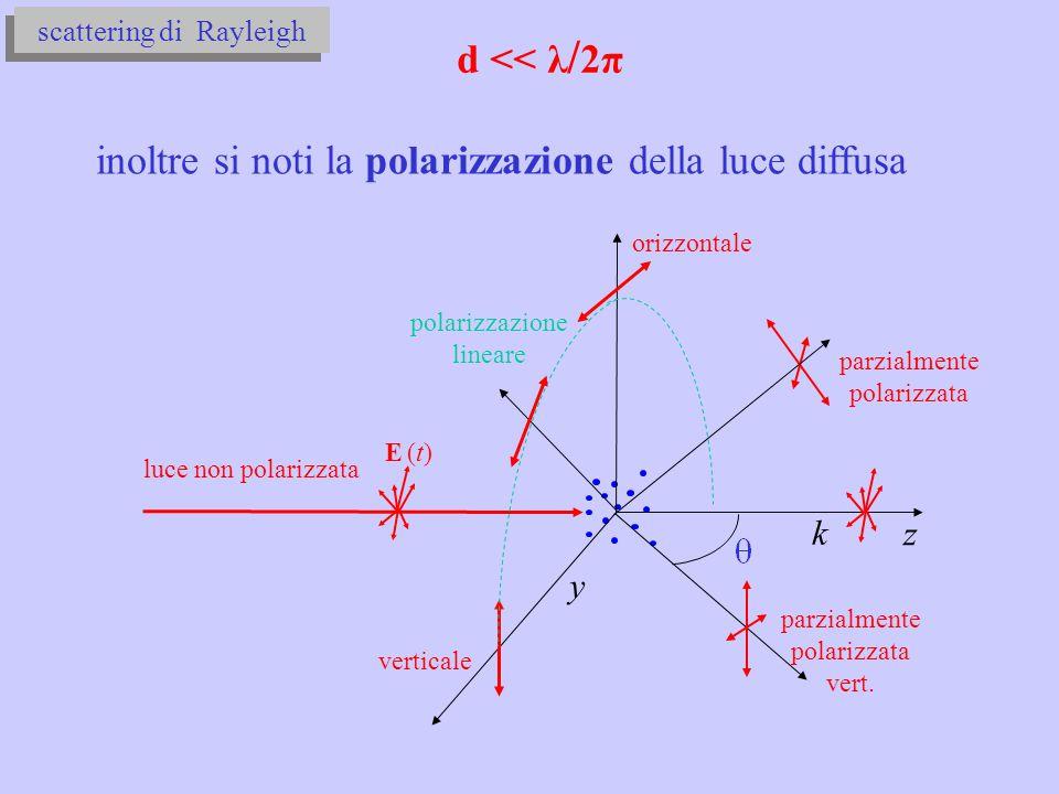 inoltre si noti la polarizzazione della luce diffusa