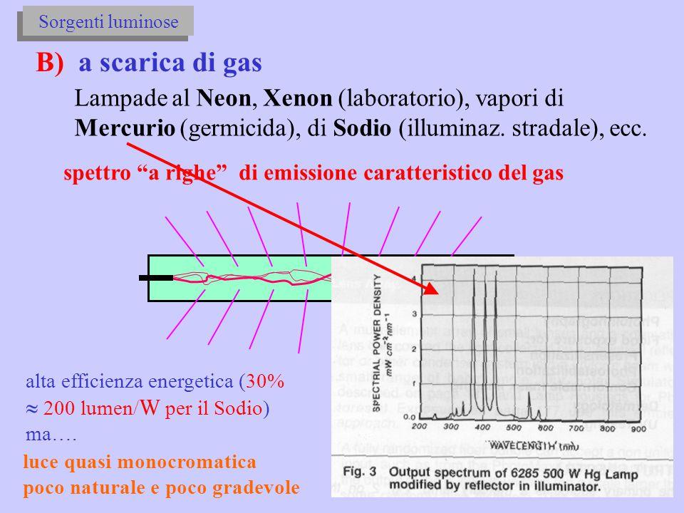 Sorgenti luminose B) a scarica di gas. Lampade al Neon, Xenon (laboratorio), vapori di Mercurio (germicida), di Sodio (illuminaz. stradale), ecc.