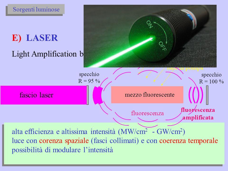 fluorescenza amplificata