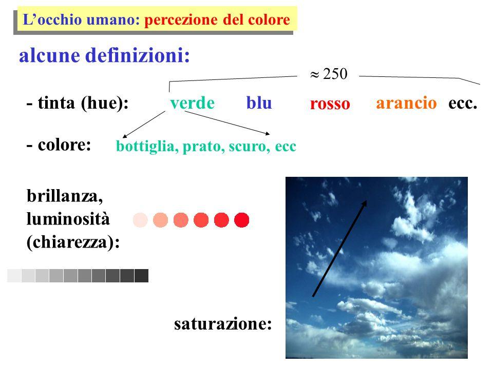 alcune definizioni: - tinta (hue): verde blu rosso arancio ecc.