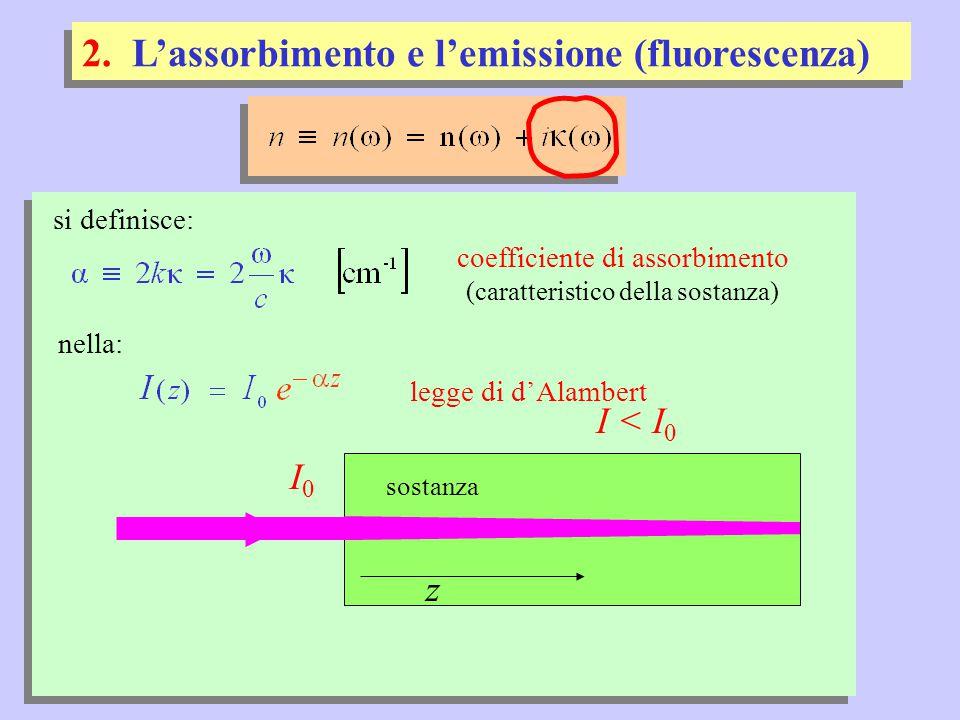 2. L'assorbimento e l'emissione (fluorescenza)