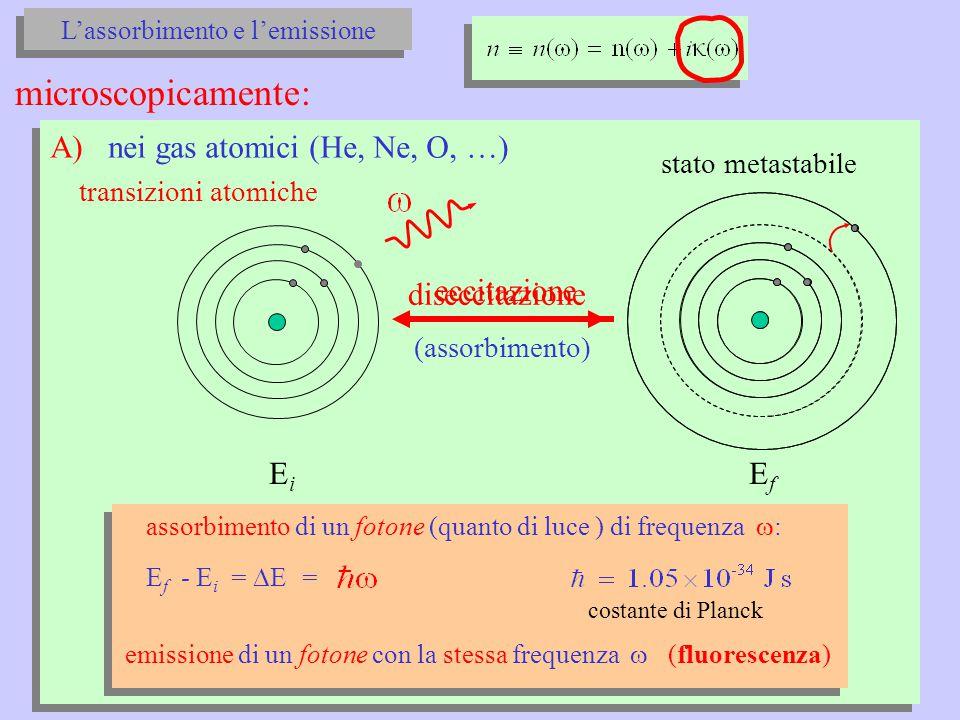 microscopicamente: A) nei gas atomici (He, Ne, O, …) Ef eccitazione
