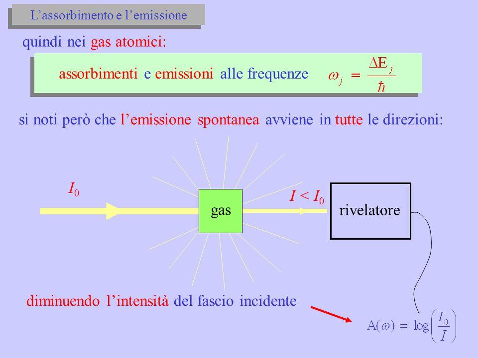 quindi nei gas atomici: