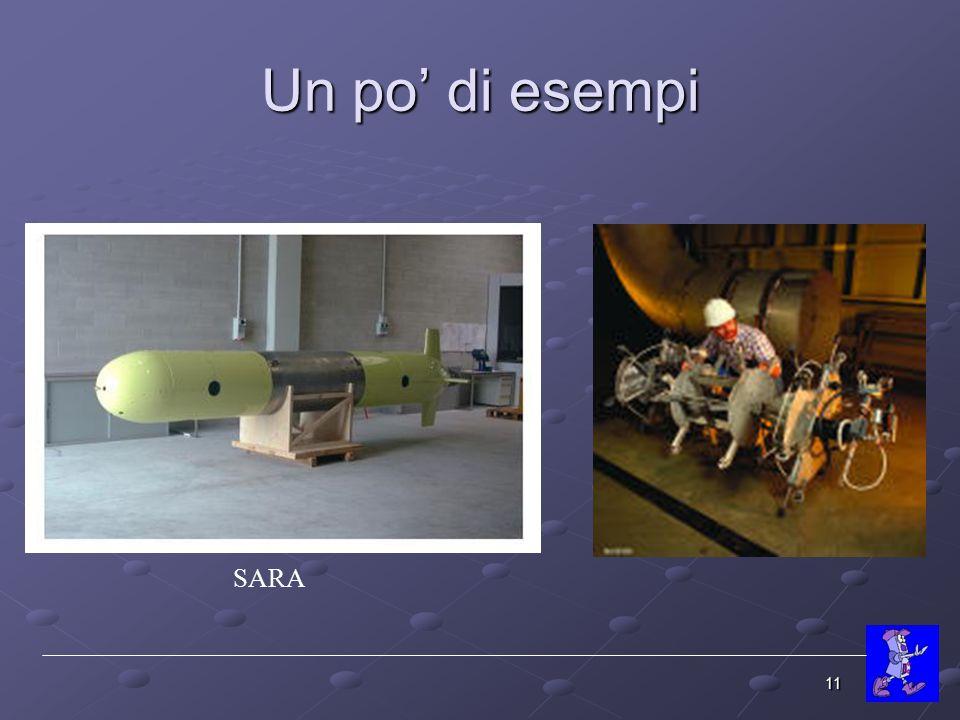 Un po' di esempi SARA