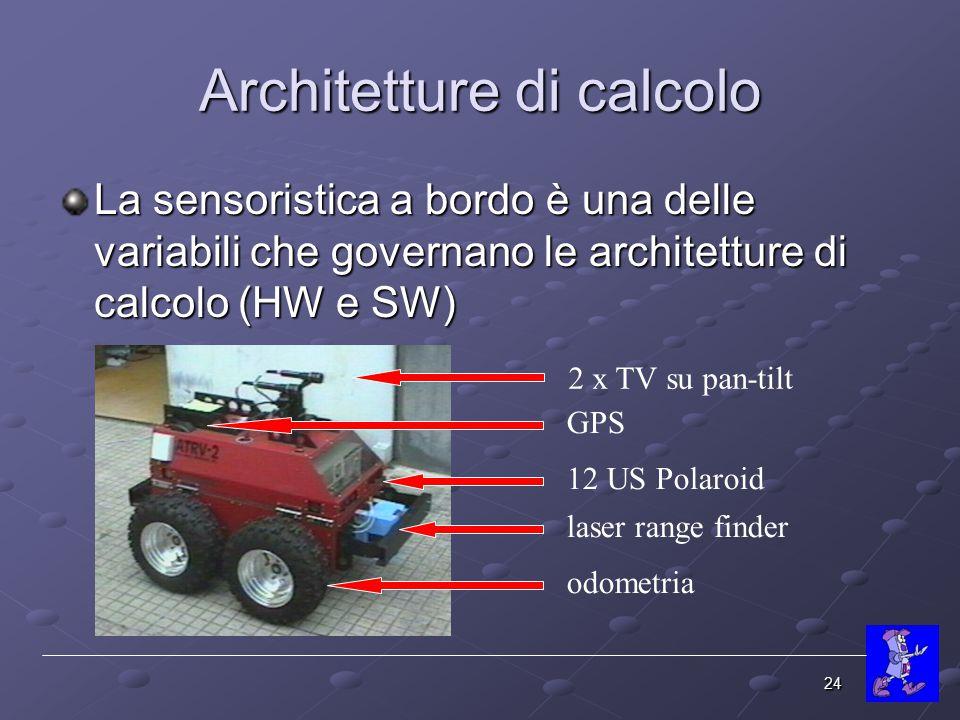 Architetture di calcolo