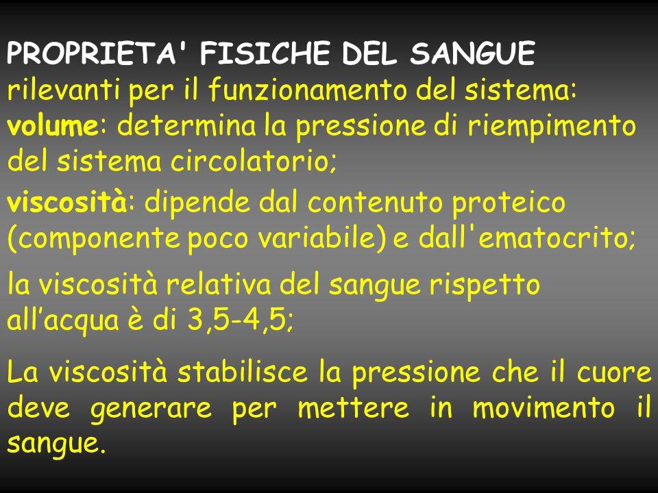 PROPRIETA FISICHE DEL SANGUE rilevanti per il funzionamento del sistema: