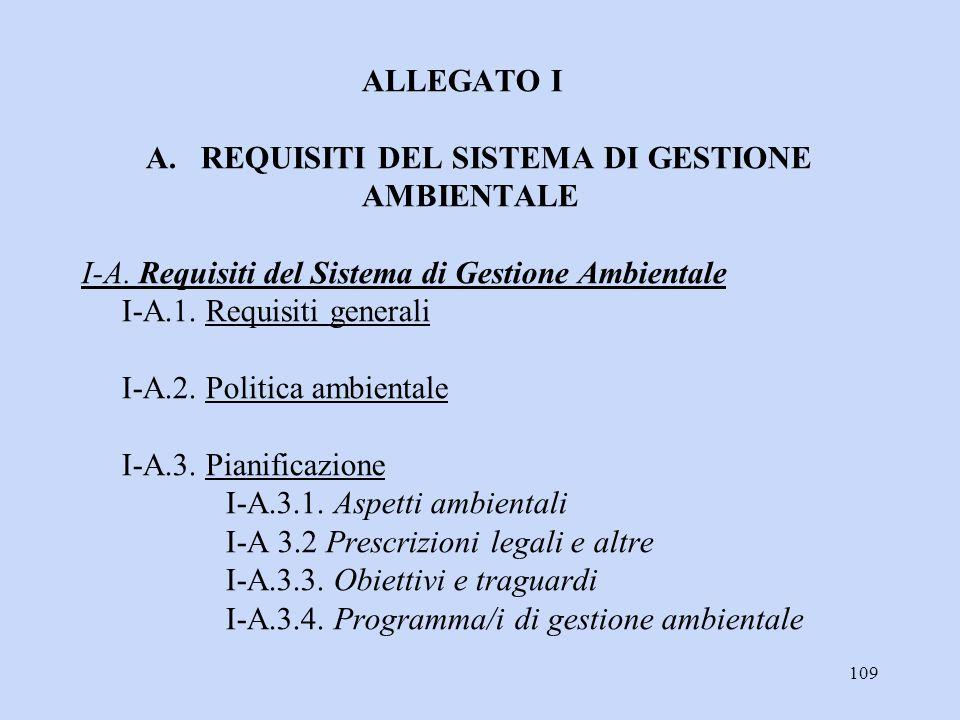 ALLEGATO I A. REQUISITI DEL SISTEMA DI GESTIONE AMBIENTALE I-A