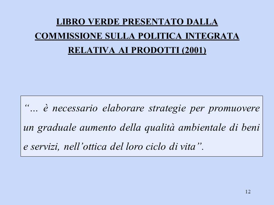 LIBRO VERDE PRESENTATO DALLA COMMISSIONE SULLA POLITICA INTEGRATA RELATIVA AI PRODOTTI (2001)
