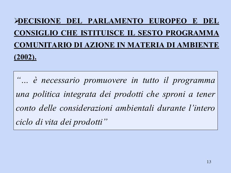 DECISIONE DEL PARLAMENTO EUROPEO E DEL CONSIGLIO CHE ISTITUISCE IL SESTO PROGRAMMA COMUNITARIO DI AZIONE IN MATERIA DI AMBIENTE (2002).