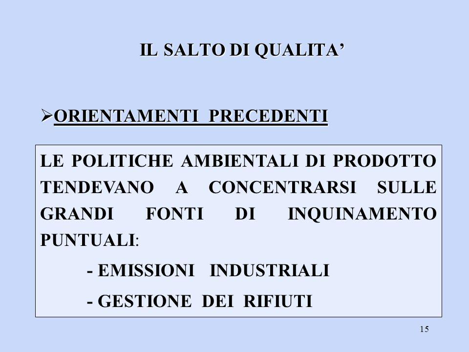 IL SALTO DI QUALITA' ORIENTAMENTI PRECEDENTI.