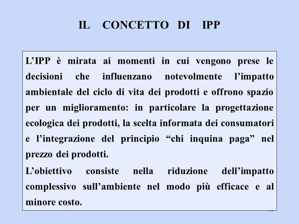 IL CONCETTO DI IPP