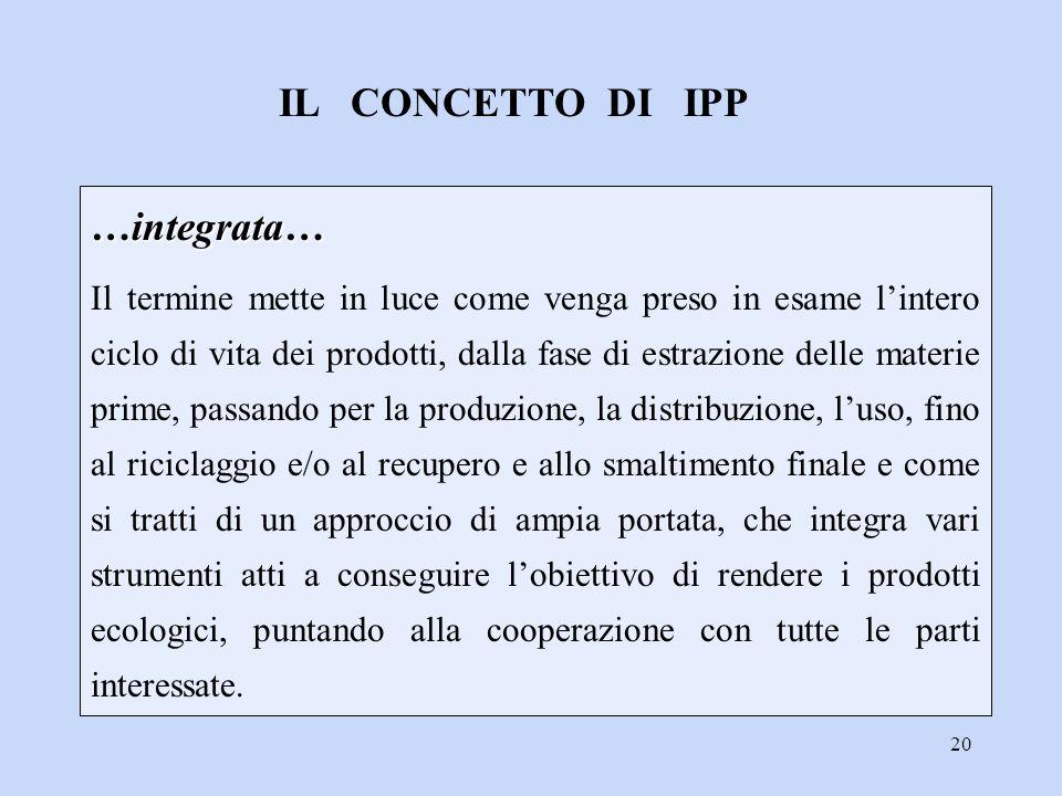 IL CONCETTO DI IPP …integrata…