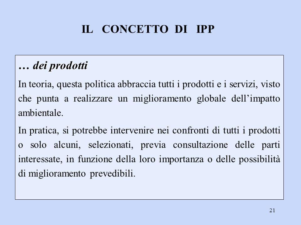 IL CONCETTO DI IPP … dei prodotti
