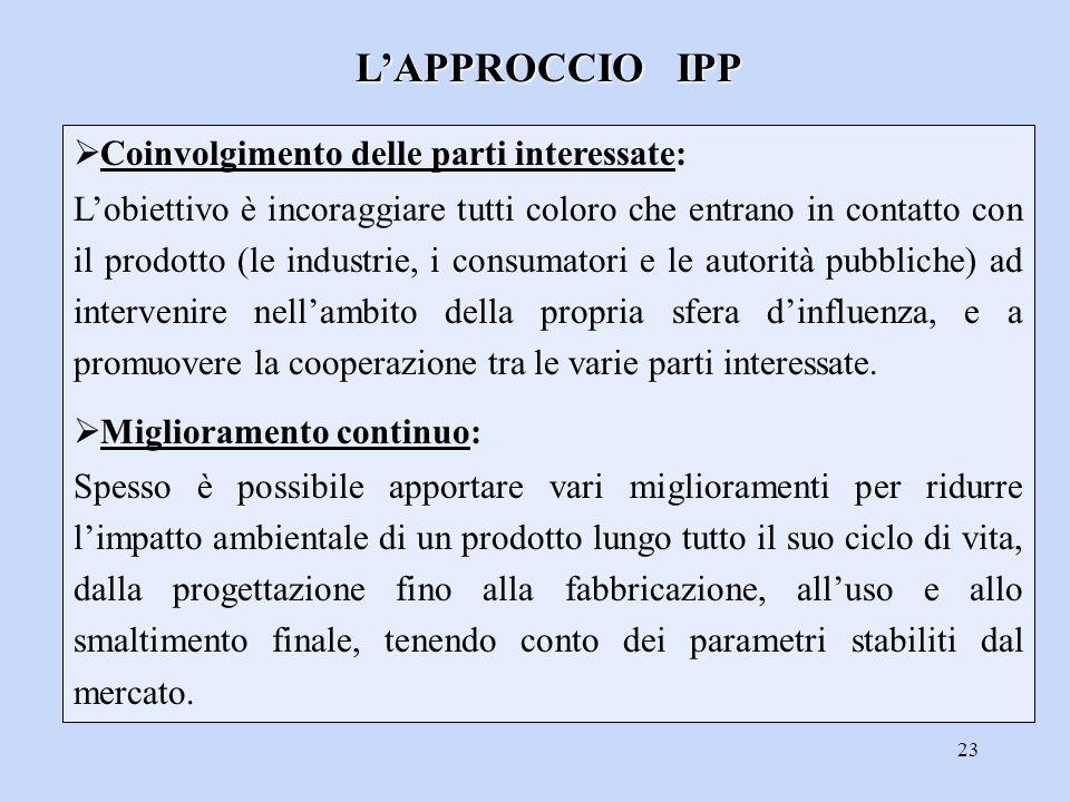 L'APPROCCIO IPP Coinvolgimento delle parti interessate: