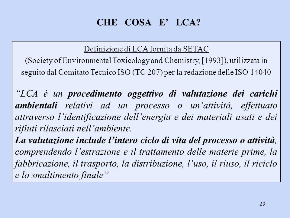 Definizione di LCA fornita da SETAC