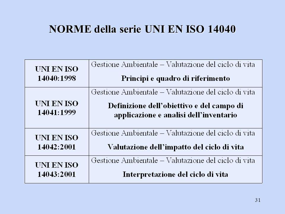 NORME della serie UNI EN ISO 14040