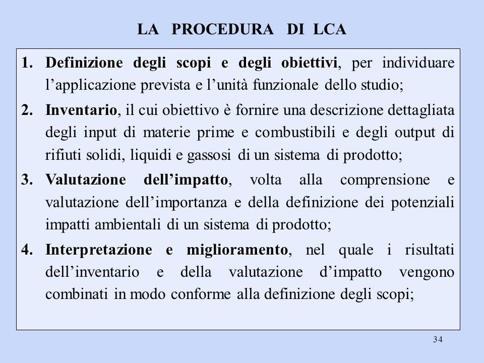 LA PROCEDURA DI LCA Definizione degli scopi e degli obiettivi, per individuare l'applicazione prevista e l'unità funzionale dello studio;