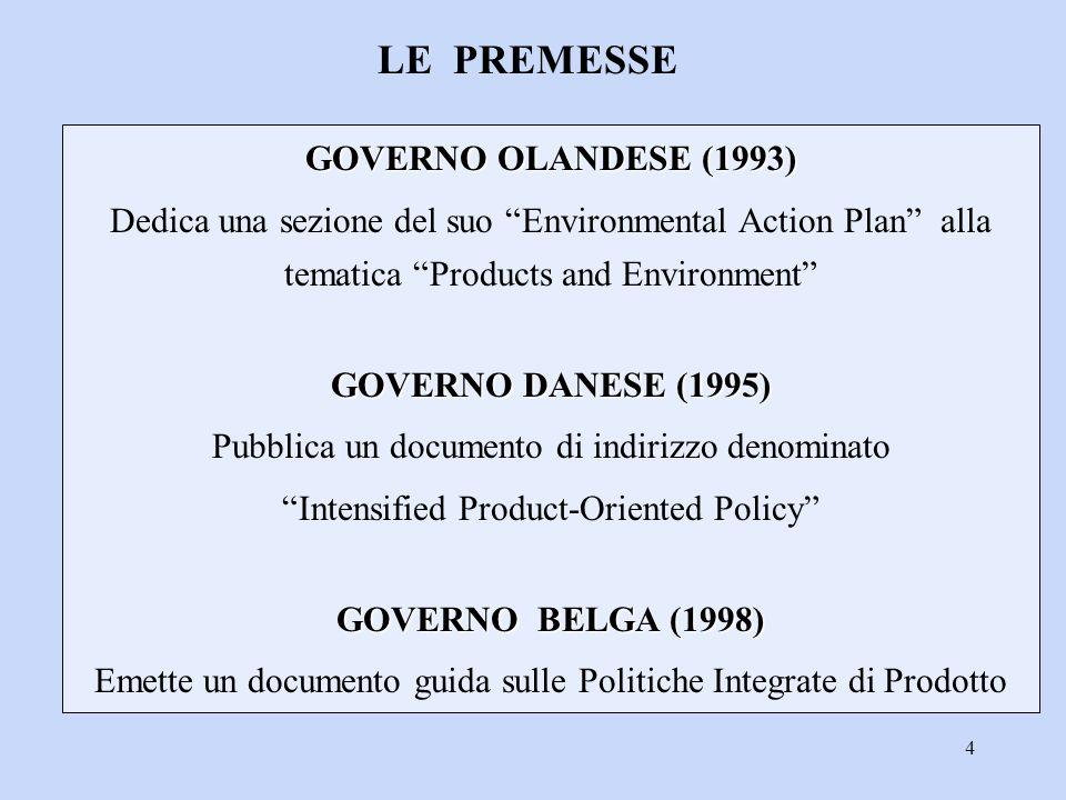 LE PREMESSE GOVERNO OLANDESE (1993)