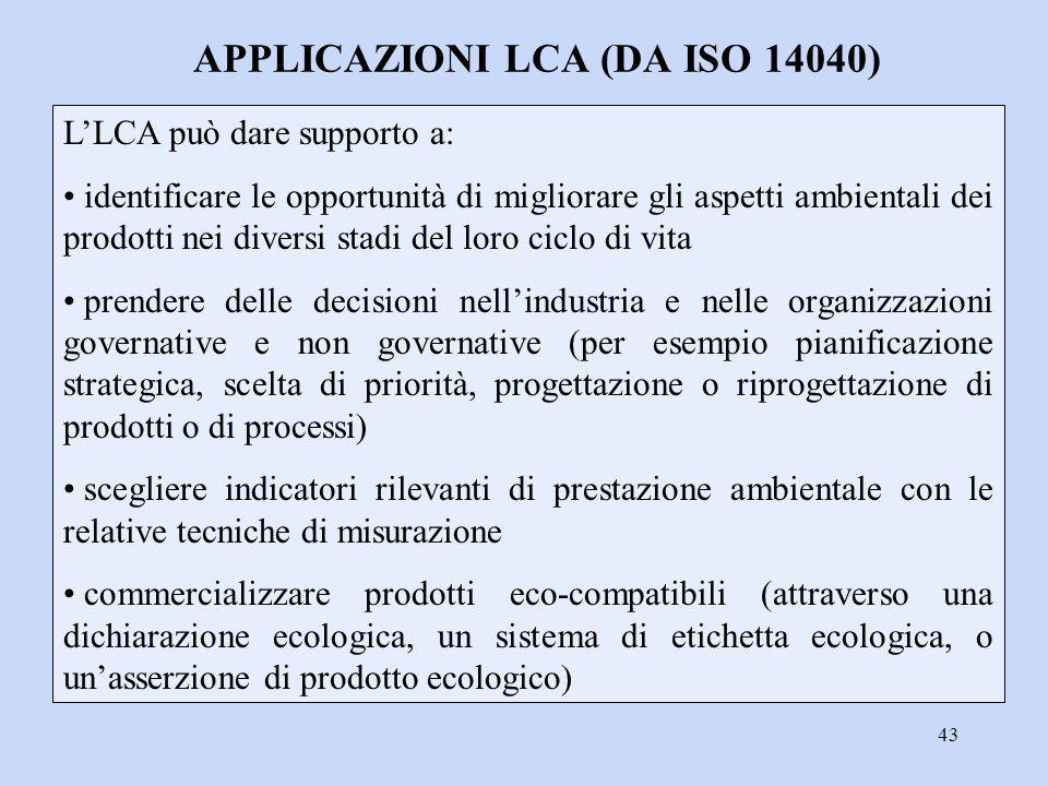 APPLICAZIONI LCA (DA ISO 14040)