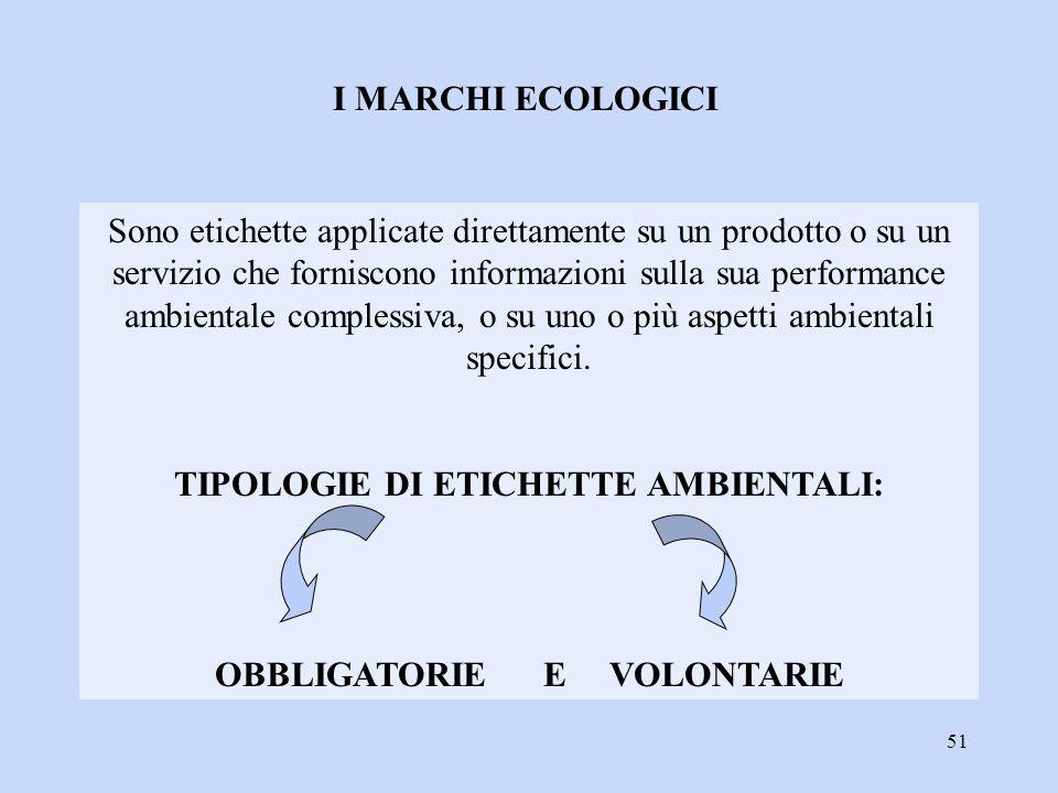 TIPOLOGIE DI ETICHETTE AMBIENTALI: OBBLIGATORIE E VOLONTARIE